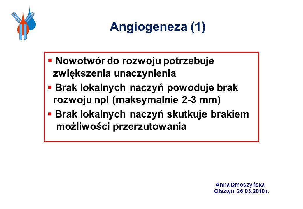 Angiogeneza (1) Nowotwór do rozwoju potrzebuje zwiększenia unaczynienia. Brak lokalnych naczyń powoduje brak rozwoju npl (maksymalnie 2-3 mm)