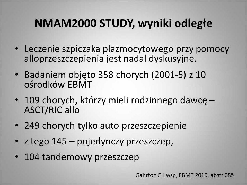 NMAM2000 STUDY, wyniki odległe