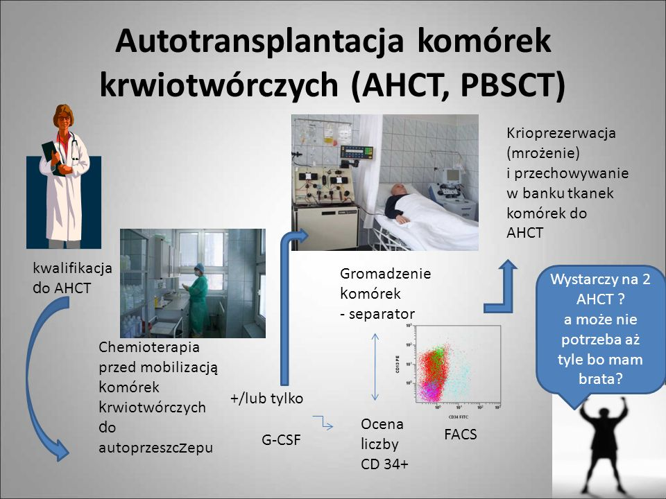 Autotransplantacja komórek krwiotwórczych (AHCT, PBSCT)