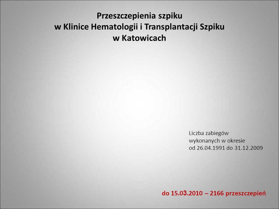 Przeszczepienia szpiku w Klinice Hematologii i Transplantacji Szpiku w Katowicach
