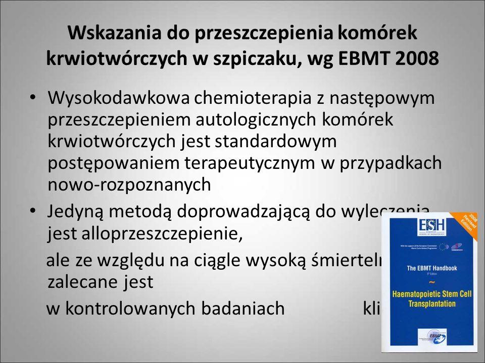 Wskazania do przeszczepienia komórek krwiotwórczych w szpiczaku, wg EBMT 2008