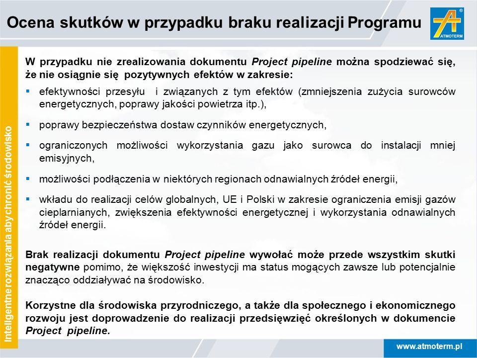Ocena skutków w przypadku braku realizacji Programu