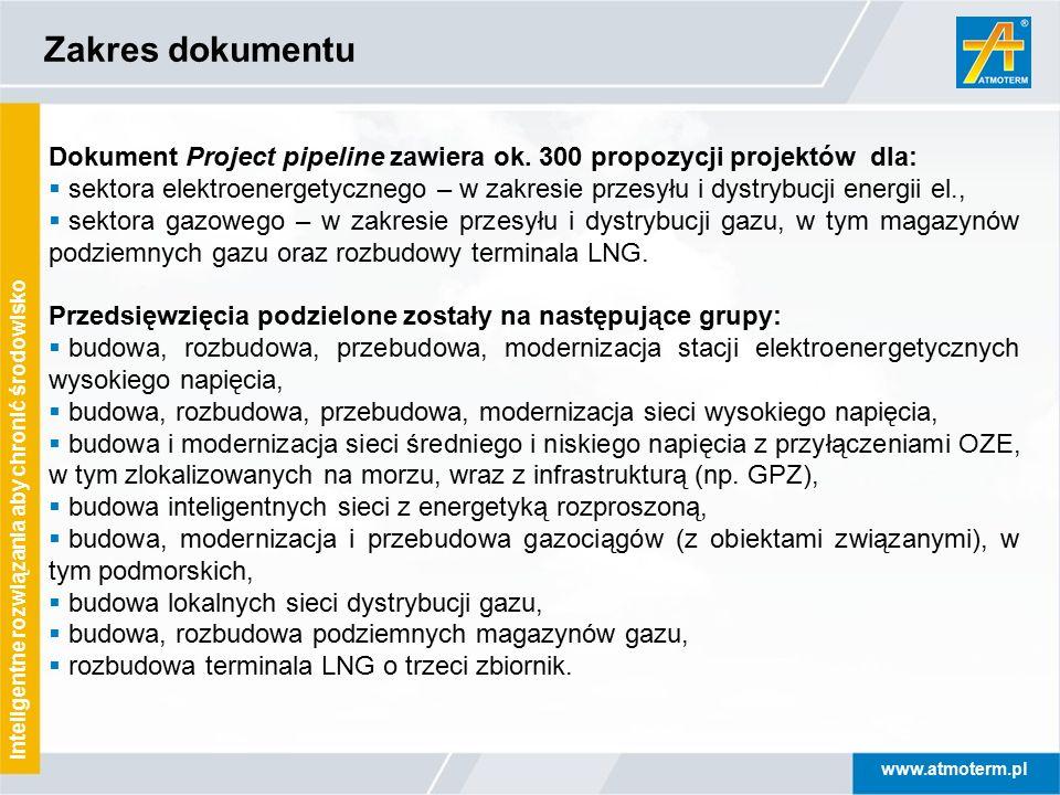 Zakres dokumentu Dokument Project pipeline zawiera ok. 300 propozycji projektów dla: