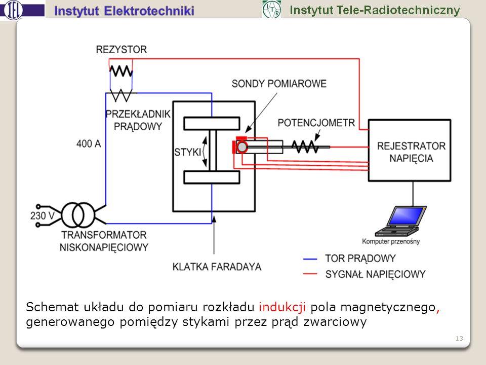 Schemat układu do pomiaru rozkładu indukcji pola magnetycznego, generowanego pomiędzy stykami przez prąd zwarciowy