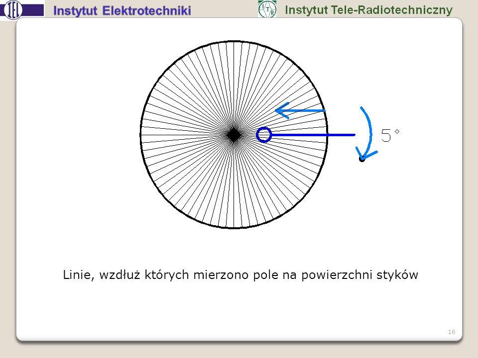 Linie, wzdłuż których mierzono pole na powierzchni styków