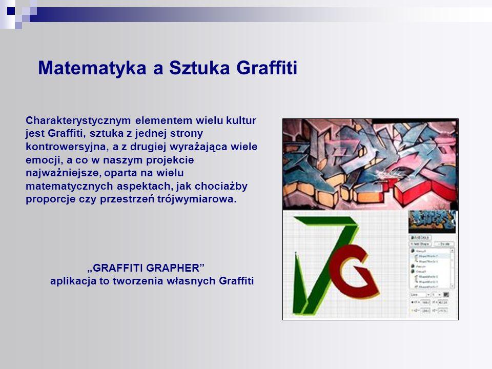 Matematyka a Sztuka Graffiti