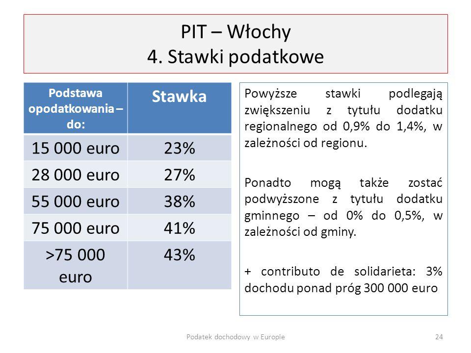 PIT – Włochy 4. Stawki podatkowe