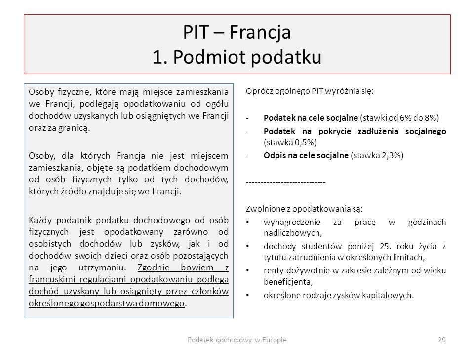 PIT – Francja 1. Podmiot podatku