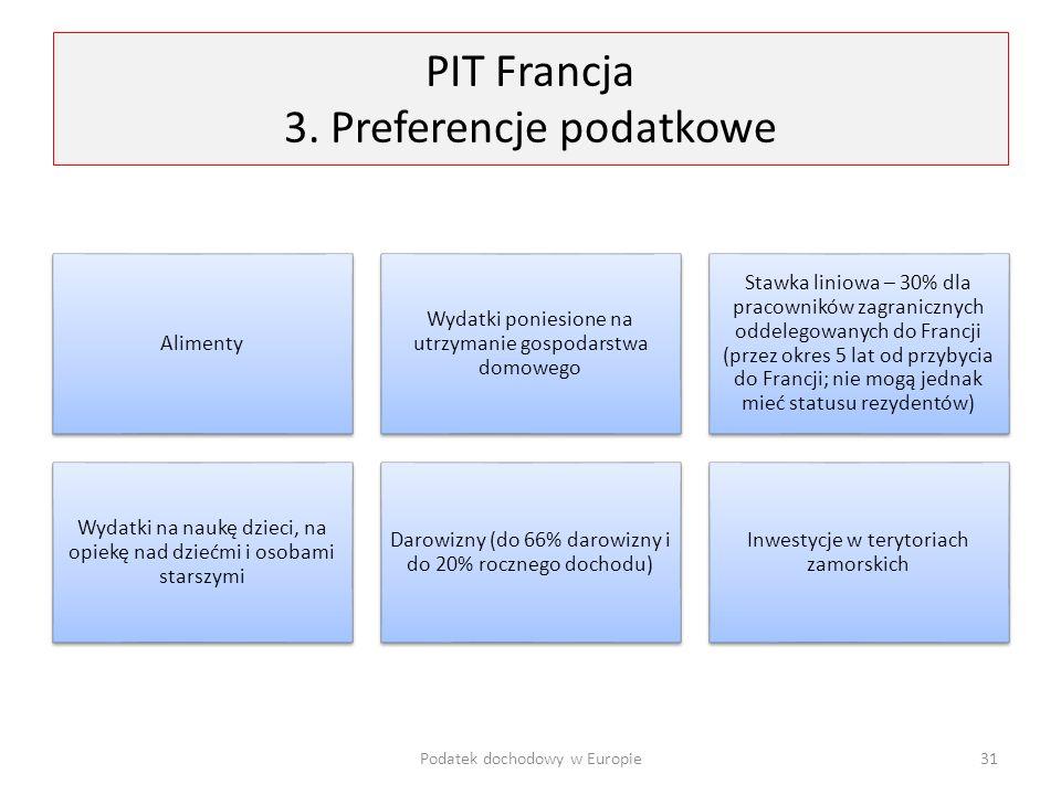 PIT Francja 3. Preferencje podatkowe
