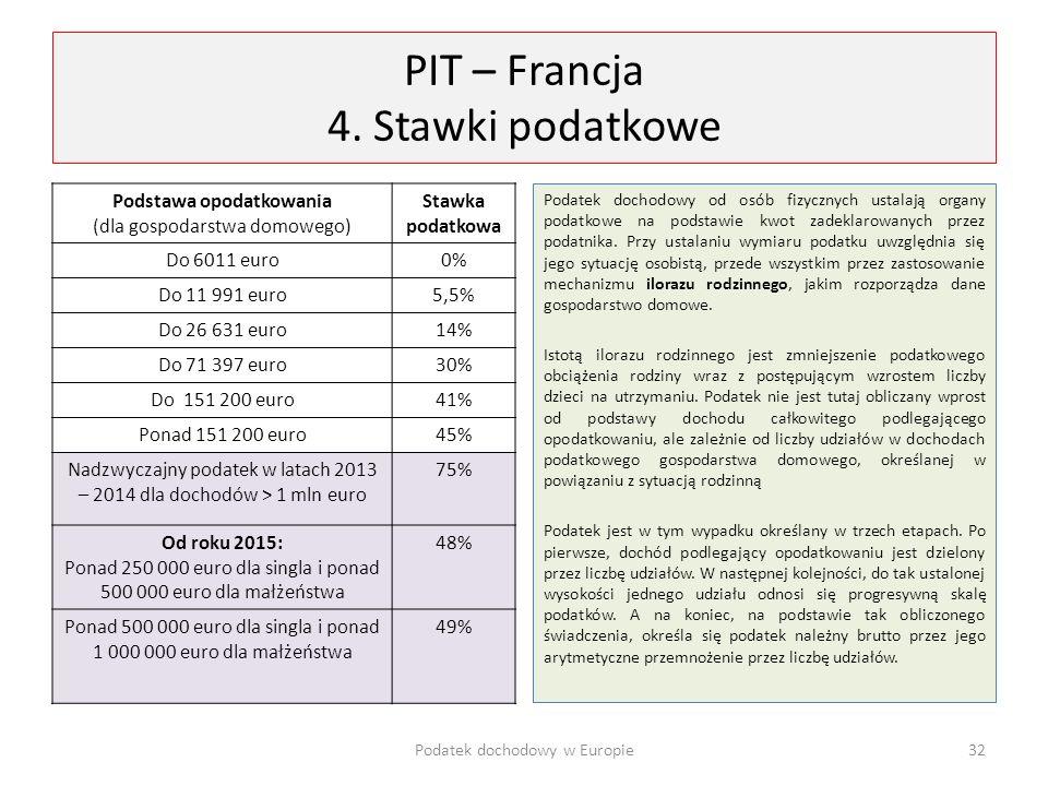 PIT – Francja 4. Stawki podatkowe