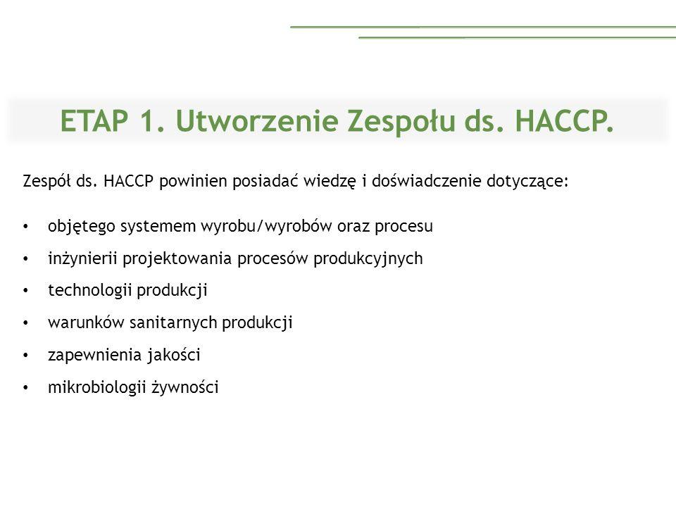 ETAP 1. Utworzenie Zespołu ds. HACCP.