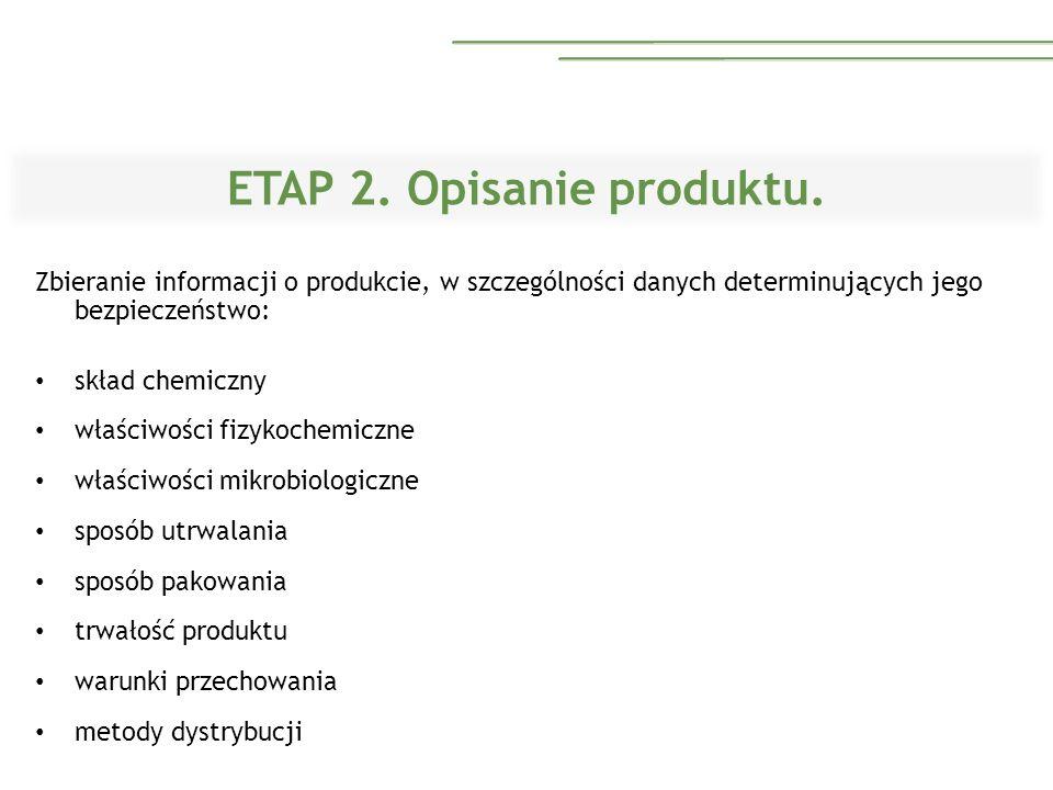 ETAP 2. Opisanie produktu.
