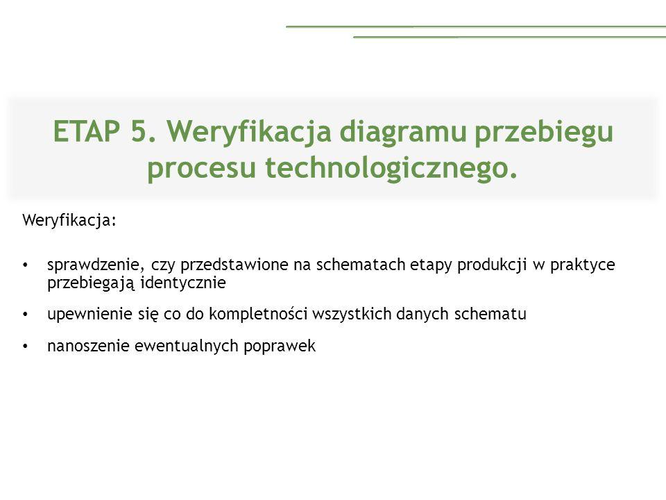 ETAP 5. Weryfikacja diagramu przebiegu procesu technologicznego.