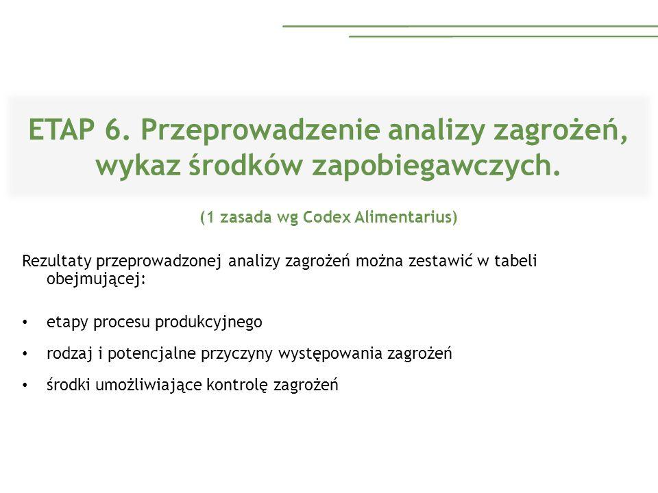 (1 zasada wg Codex Alimentarius)