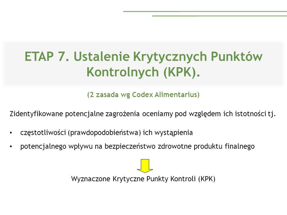 ETAP 7. Ustalenie Krytycznych Punktów Kontrolnych (KPK).