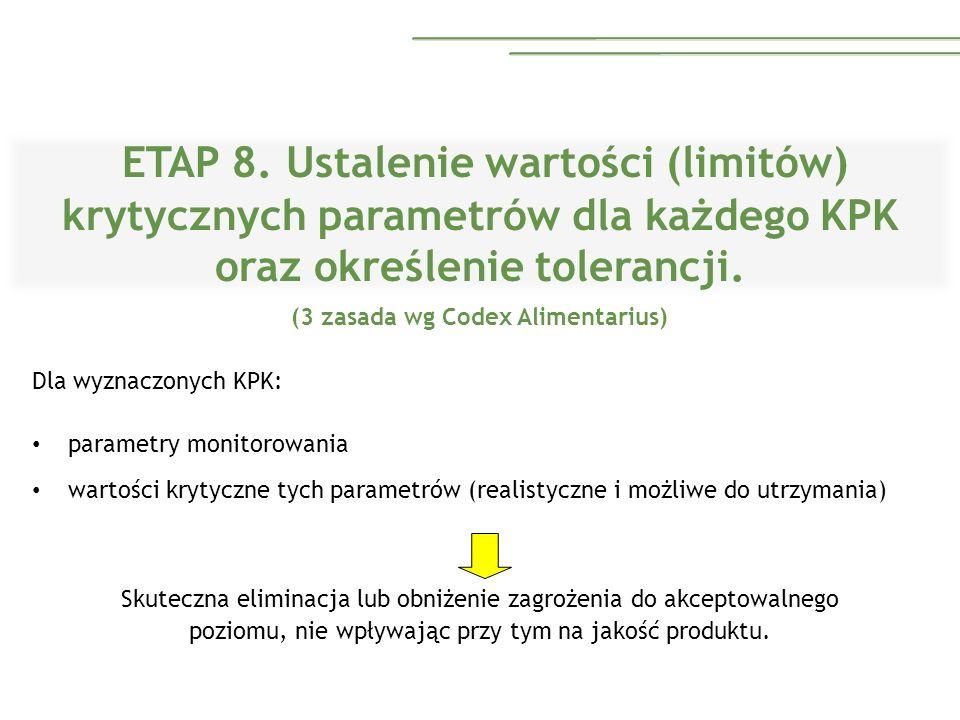 ETAP 8. Ustalenie wartości (limitów) krytycznych parametrów dla każdego KPK oraz określenie tolerancji.