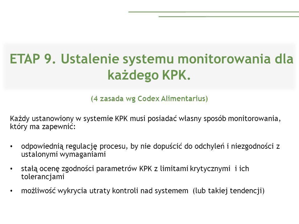 ETAP 9. Ustalenie systemu monitorowania dla każdego KPK.