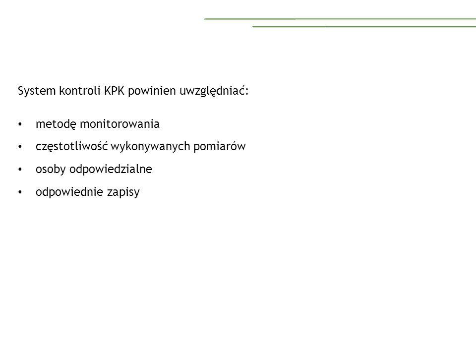 System kontroli KPK powinien uwzględniać: