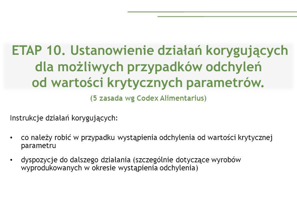 (5 zasada wg Codex Alimentarius)