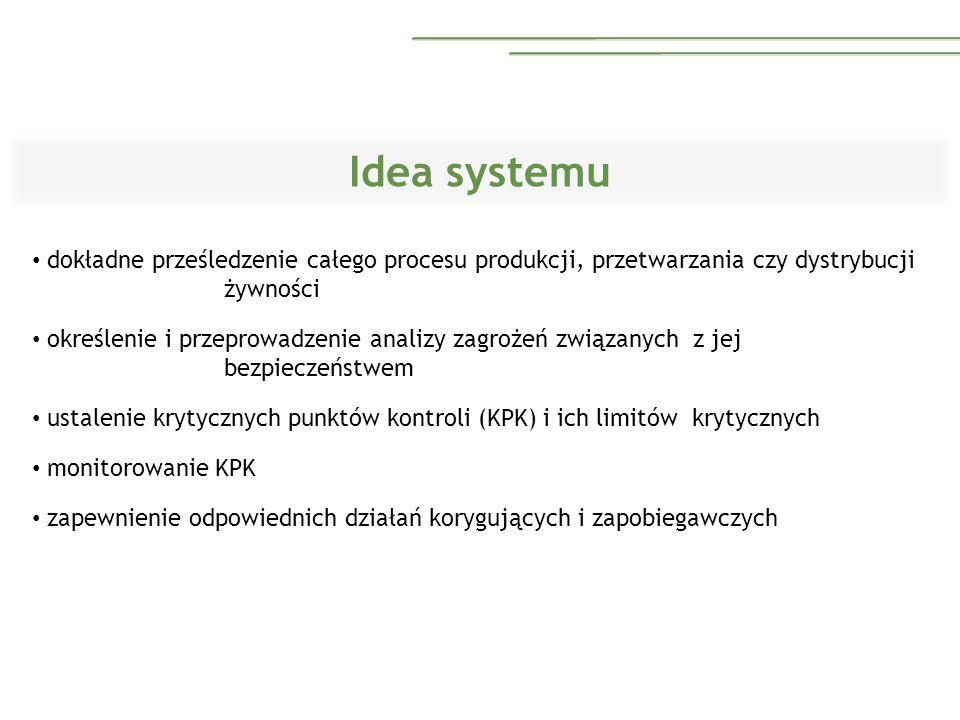 Idea systemu dokładne prześledzenie całego procesu produkcji, przetwarzania czy dystrybucji żywności.