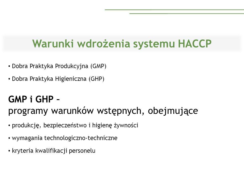 Warunki wdrożenia systemu HACCP