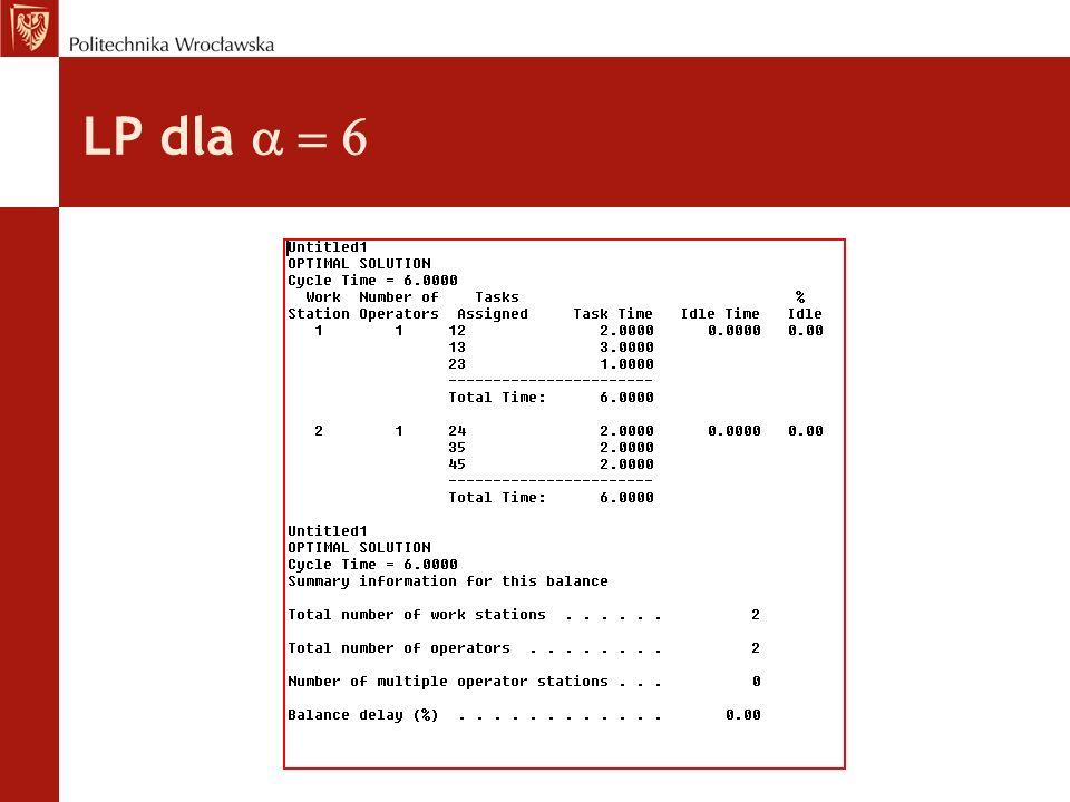 LP dla a = 6