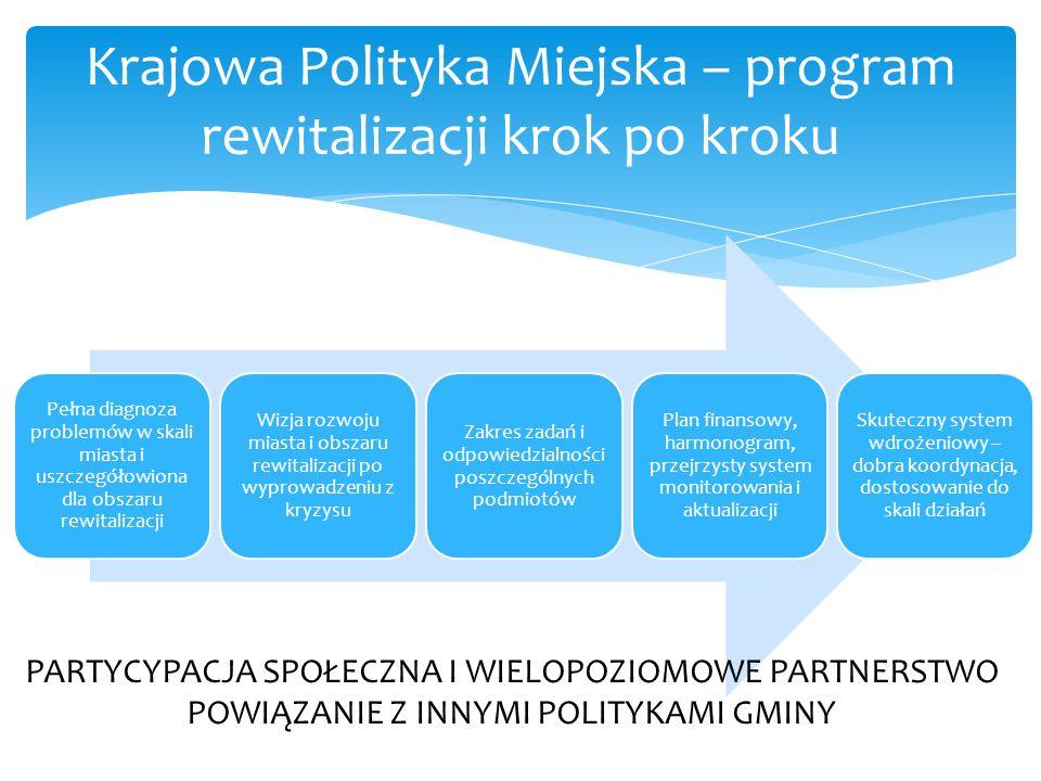 Krajowa Polityka Miejska – program rewitalizacji krok po kroku