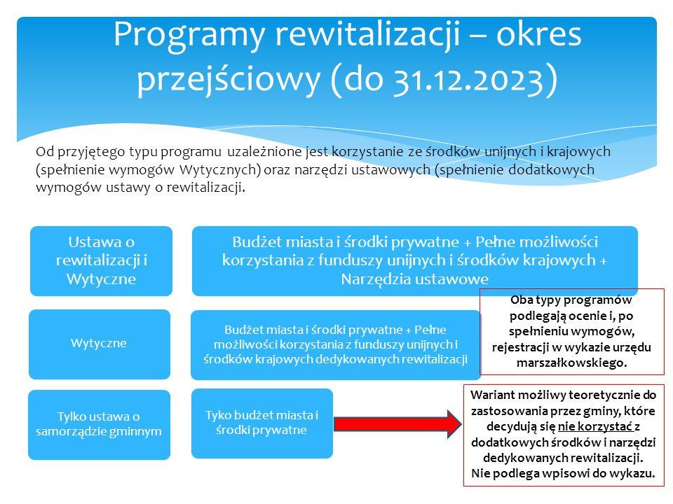 Programy rewitalizacji – okres przejściowy (do 31.12.2023)