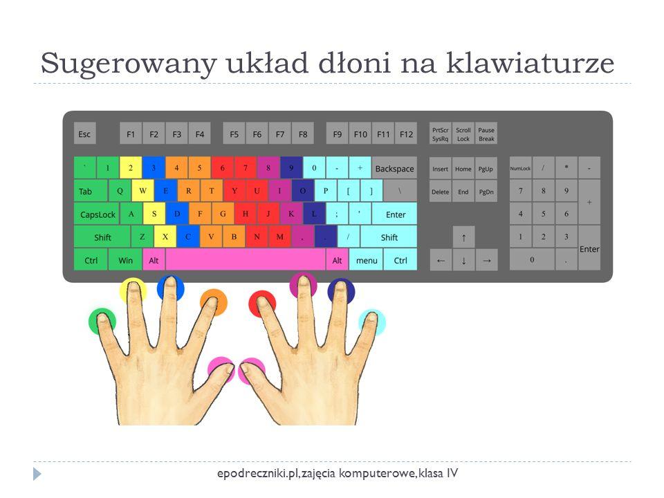 Sugerowany układ dłoni na klawiaturze