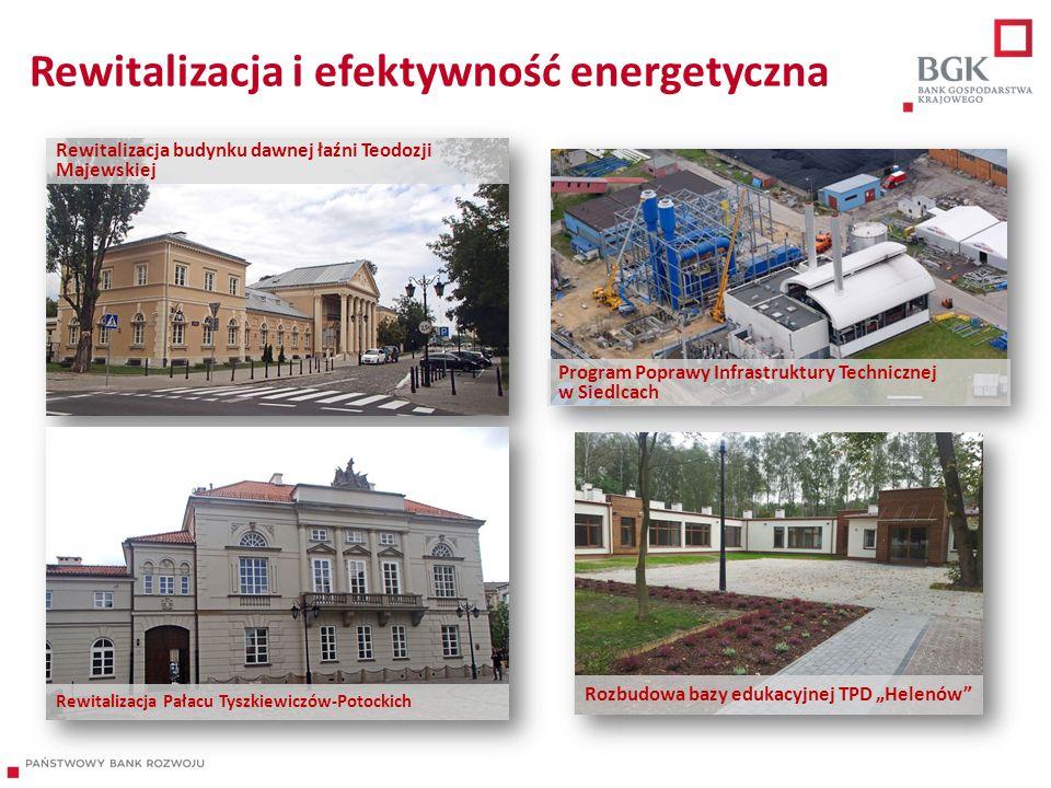 Rewitalizacja i efektywność energetyczna