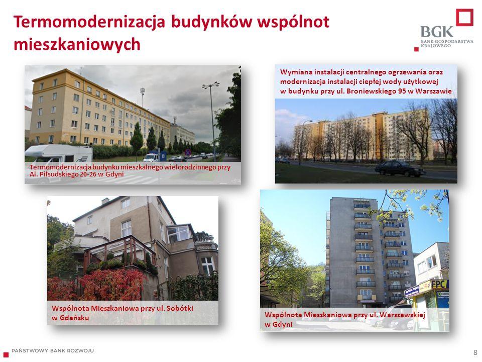 Termomodernizacja budynków wspólnot mieszkaniowych