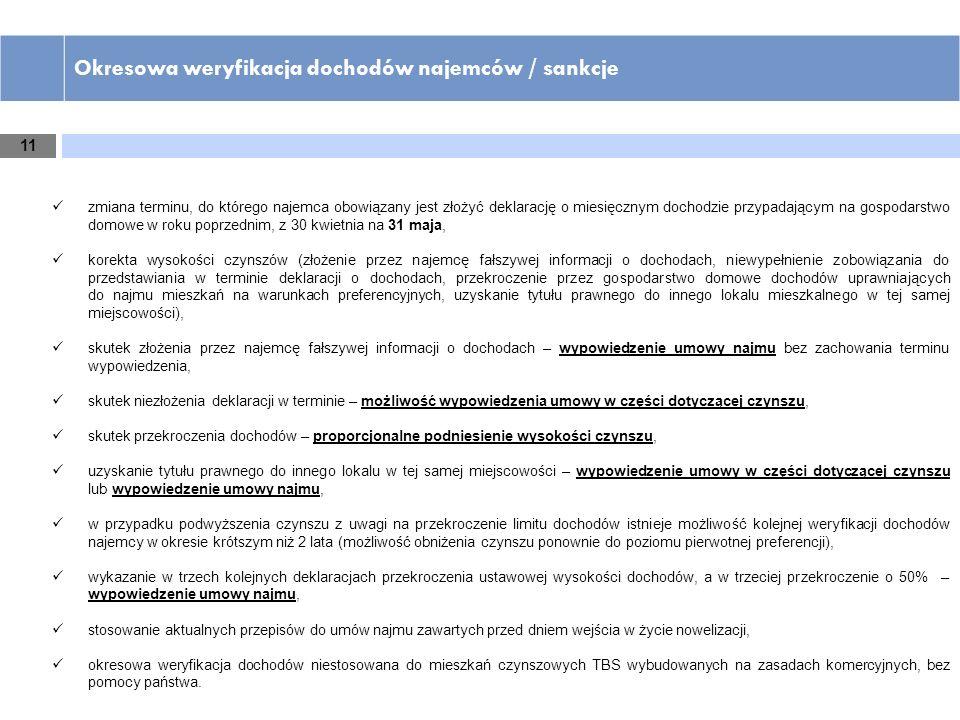 Okresowa weryfikacja dochodów najemców / sankcje