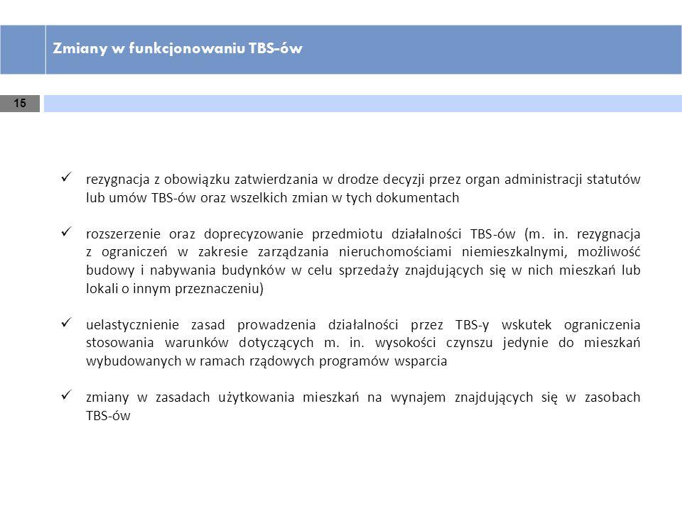 Zmiany w funkcjonowaniu TBS-ów