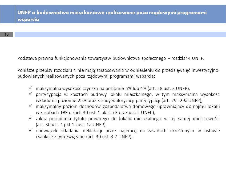 UNFP a budownictwo mieszkaniowe realizowane poza rządowymi programami wsparcia