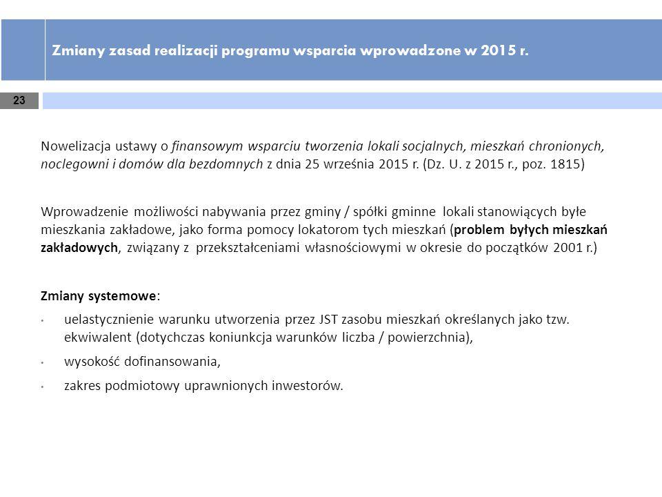 Zmiany zasad realizacji programu wsparcia wprowadzone w 2015 r.