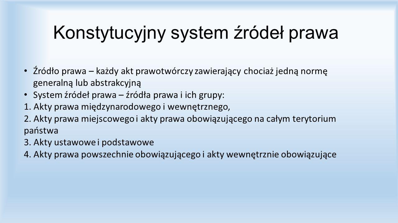Konstytucyjny system źródeł prawa
