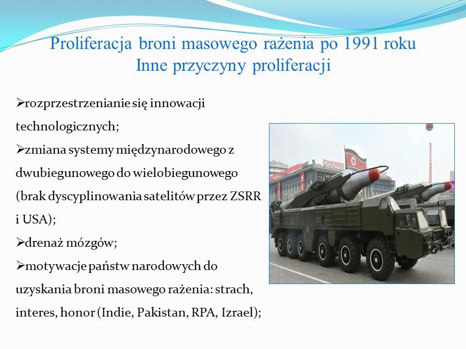 Proliferacja broni masowego rażenia po 1991 roku
