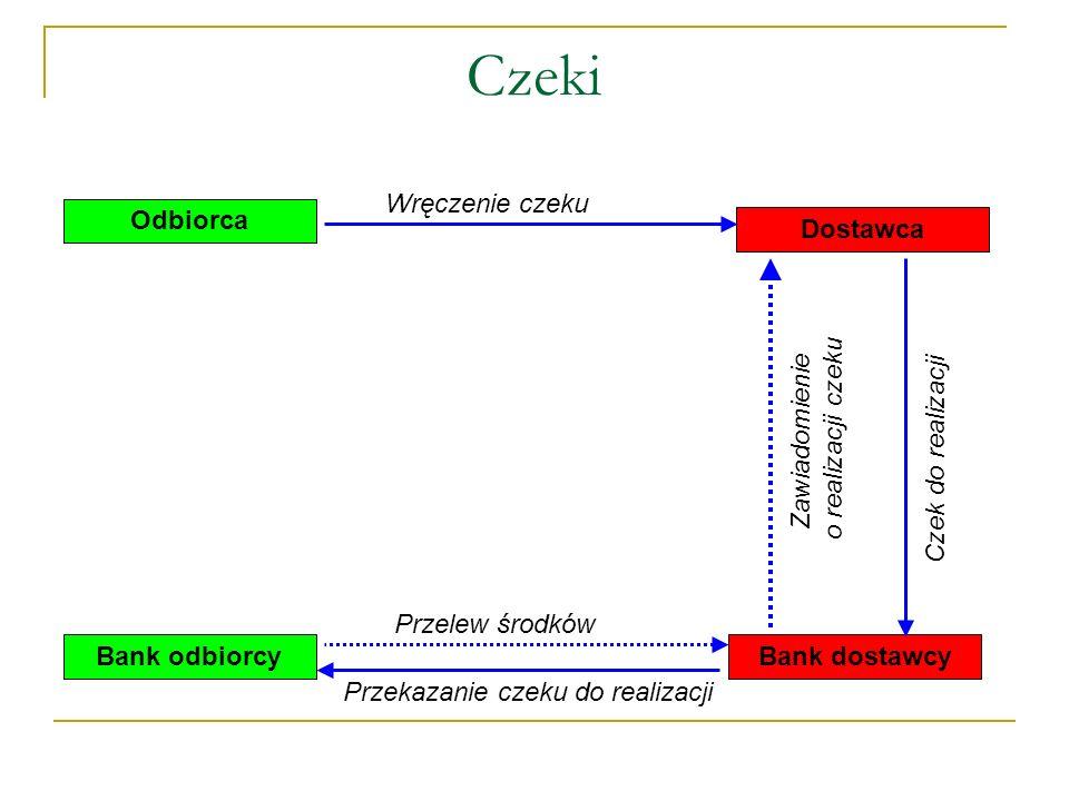 Zawiadomienie o realizacji czeku