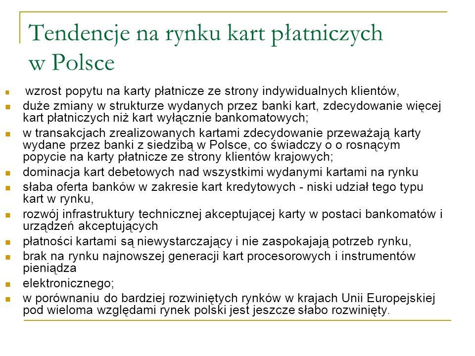 Tendencje na rynku kart płatniczych w Polsce