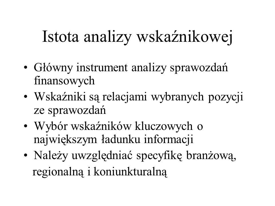 Istota analizy wskaźnikowej