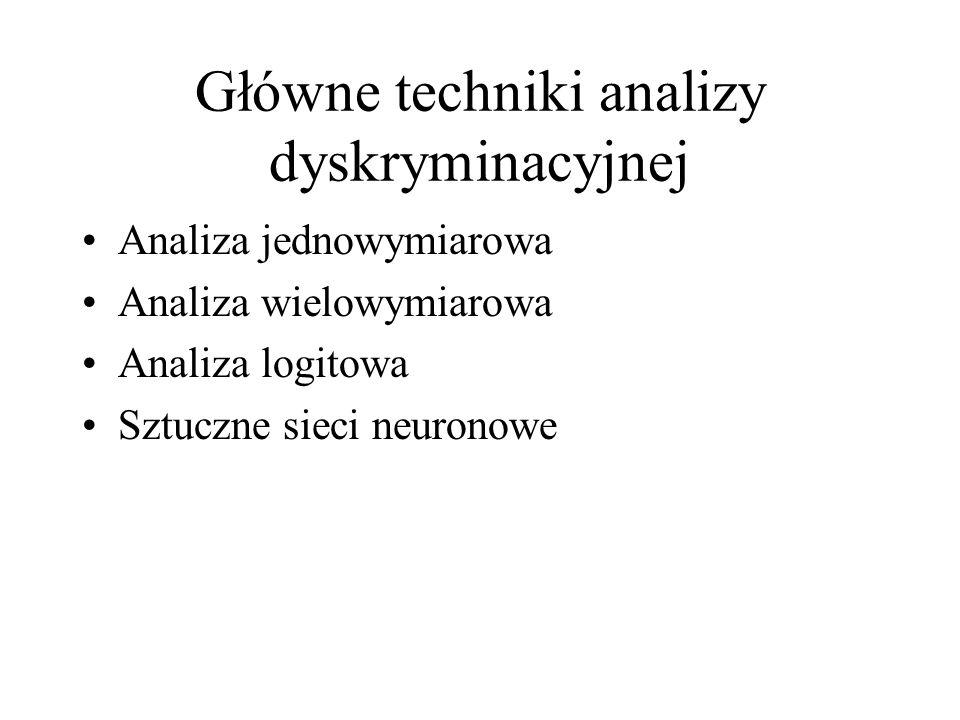Główne techniki analizy dyskryminacyjnej