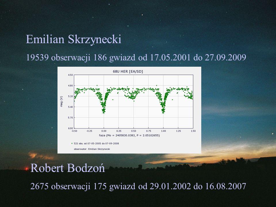 Emilian Skrzynecki Robert Bodzoń