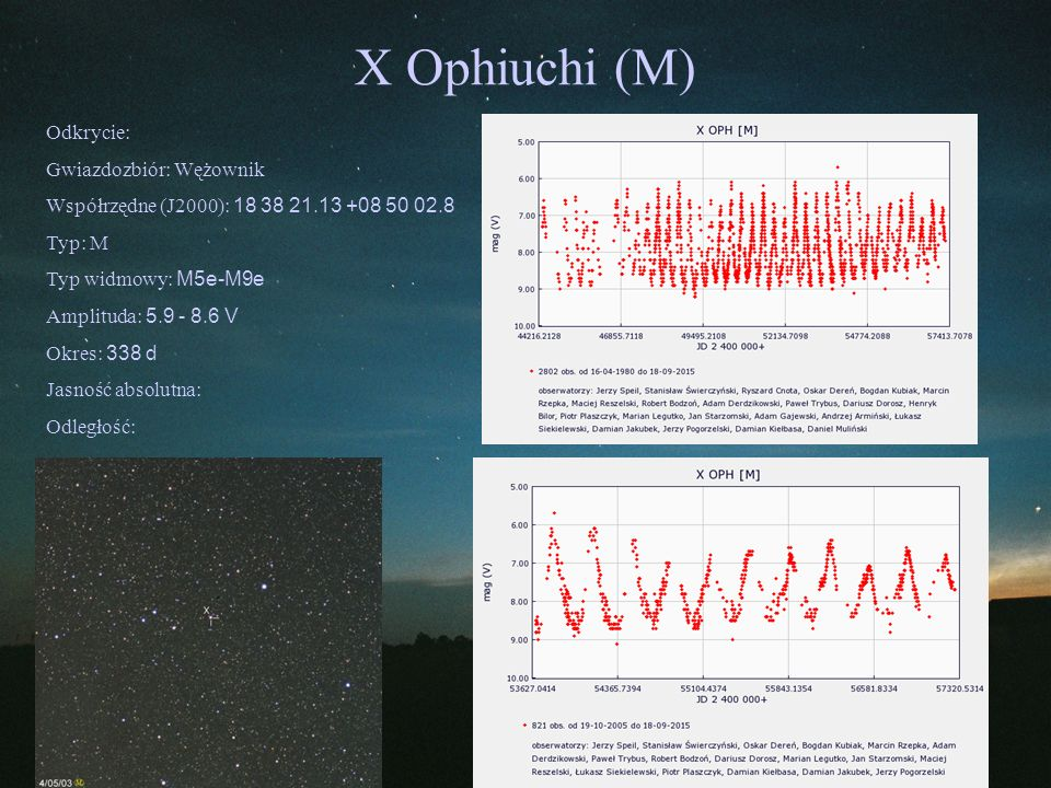 X Ophiuchi (M) Odkrycie: Gwiazdozbiór: Wężownik