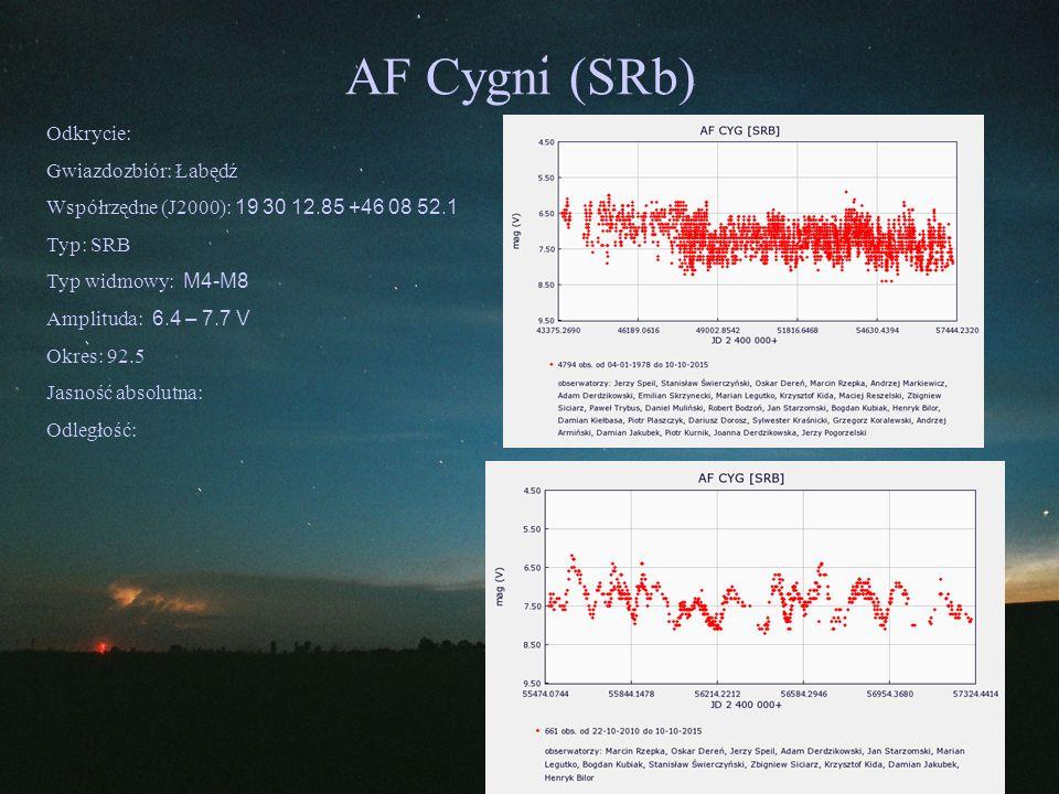 AF Cygni (SRb) Odkrycie: Gwiazdozbiór: Łabędź