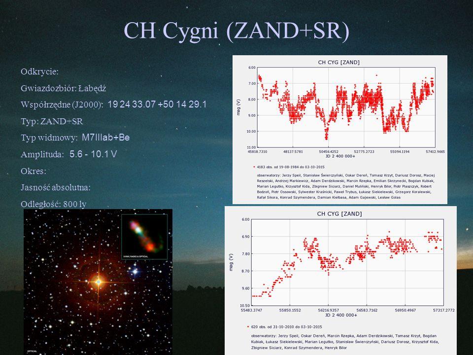 CH Cygni (ZAND+SR) Odkrycie: Gwiazdozbiór: Łabędź