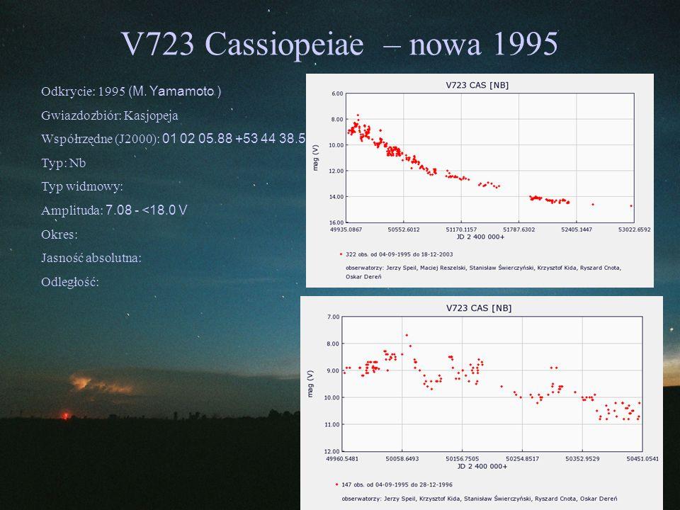 V723 Cassiopeiae – nowa 1995 Odkrycie: 1995 (M. Yamamoto )