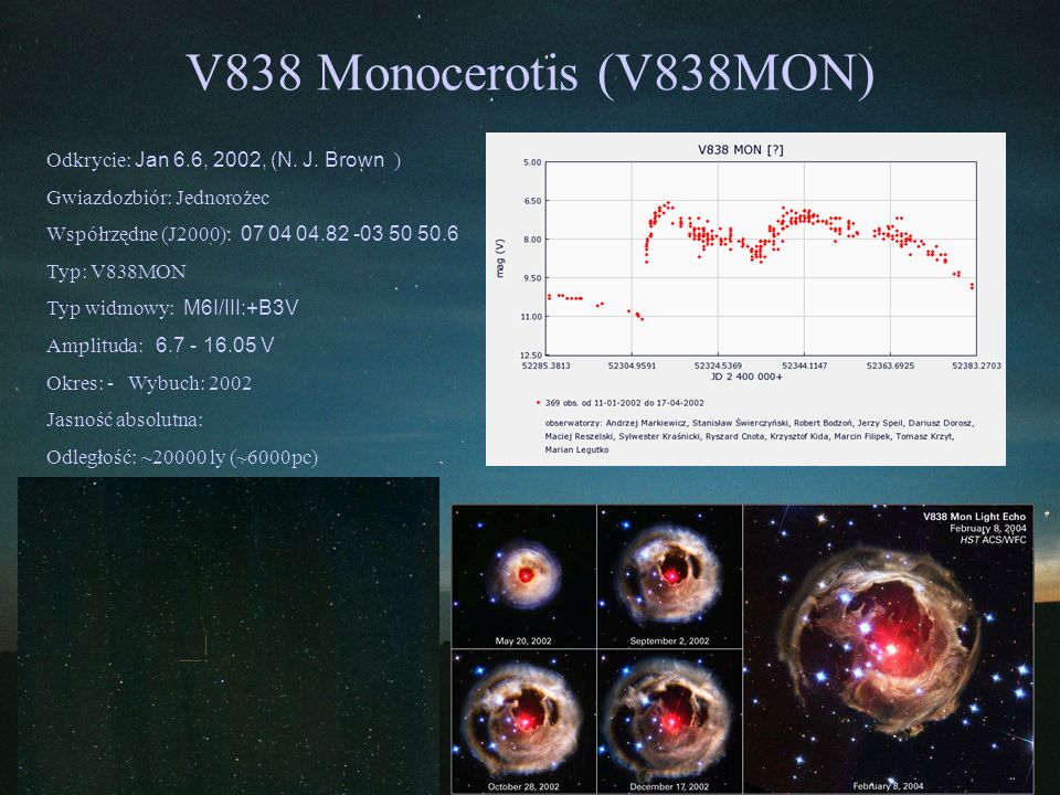 V838 Monocerotis (V838MON) Odkrycie: Jan 6.6, 2002, (N. J. Brown )