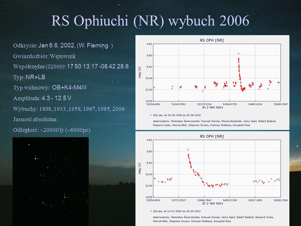 RS Ophiuchi (NR) wybuch 2006