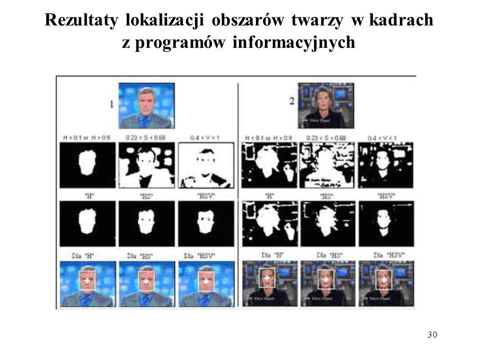 Rezultaty lokalizacji obszarów twarzy w kadrach z programów informacyjnych