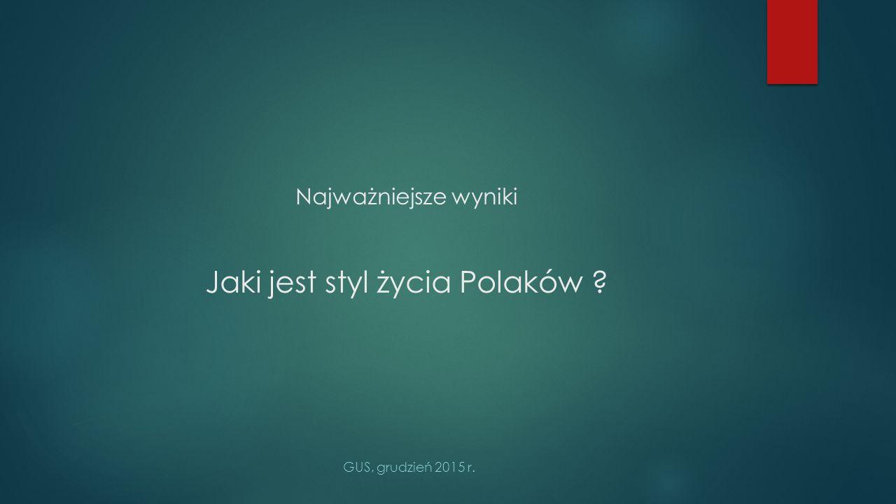 Najważniejsze wyniki Jaki jest styl życia Polaków
